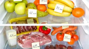 Easy Ways to Calculate your Daily Calories